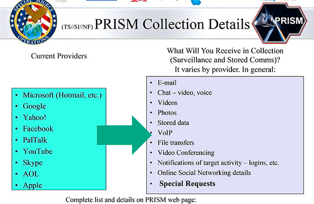 Extracto del documento secreto sobre el uso de PRISM. | 'the Washington Post'