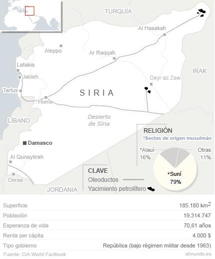 siria - Sobre Oriente Medio: Israel, Irán, Siria, Egipto, Palestina, etc 1304161740_extras_ladillos_1_0
