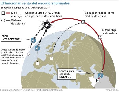 http://estaticos03.cache.el-mundo.net/elmundo/imagenes/2011/10/05/espana/1317802934_1.jpg