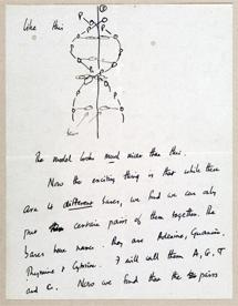 Carta de Crick a su hijo. | Efe